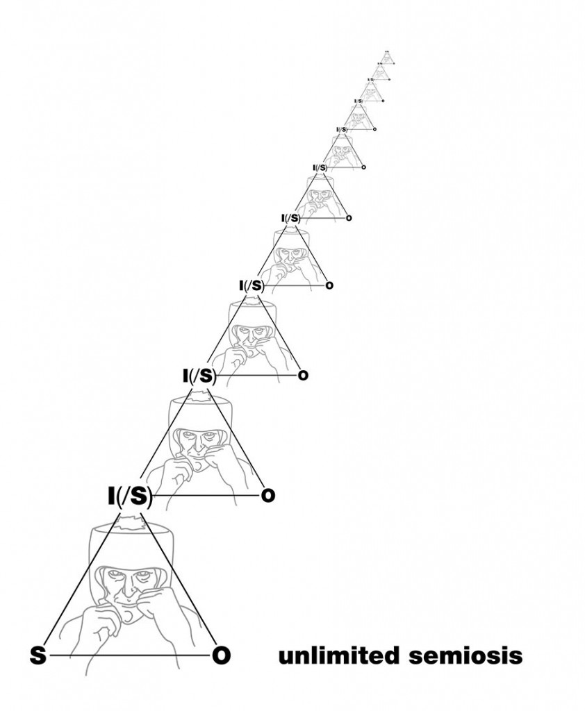Fig. 3 David Scott infinite semiosis. All illustrations by the author.